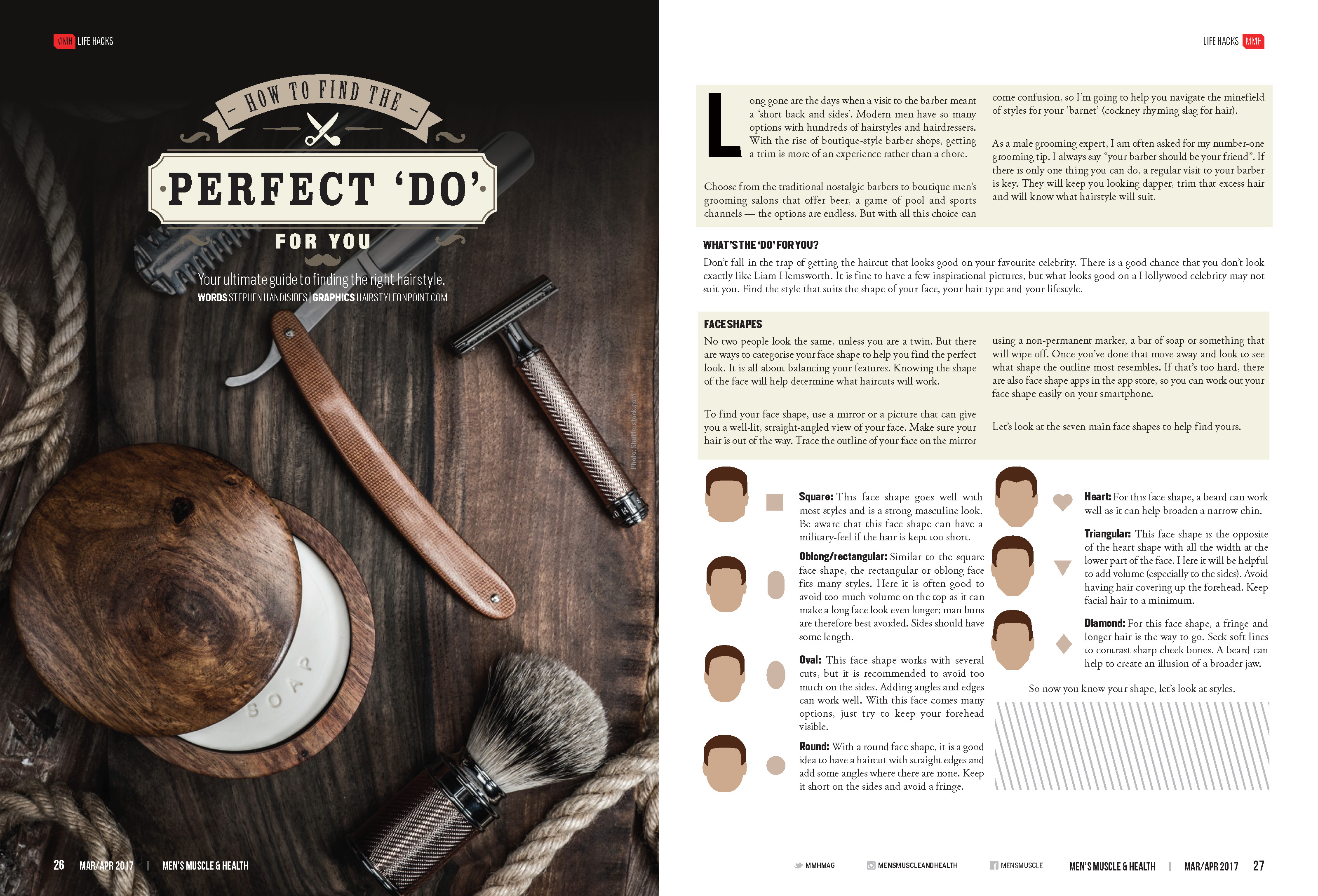 Male Grooming Blog Archives - Modern Male Mindset